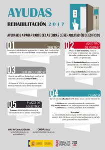 Subvenciones rehabilitación edificios